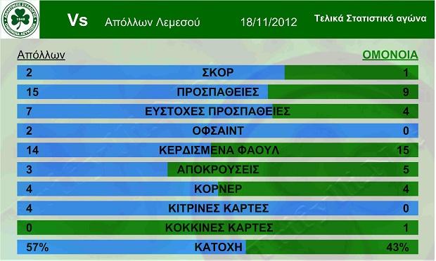 telika_apol-omo_18-11-12